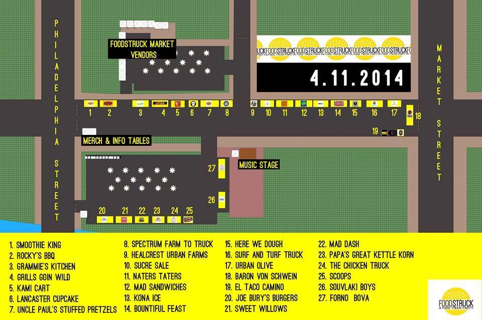 Foodstruck York PA 2014 Vendor Map