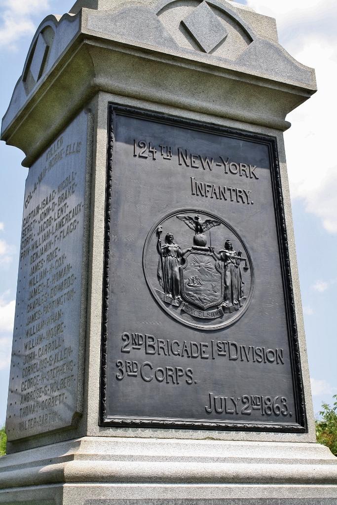Devil's Den Gettysburg Infantry Memorial